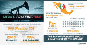 mexico-fracking-ban-lingo